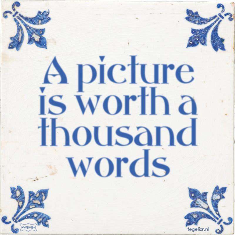 A picture is worth a thousand words - Online tegeltjes bakken